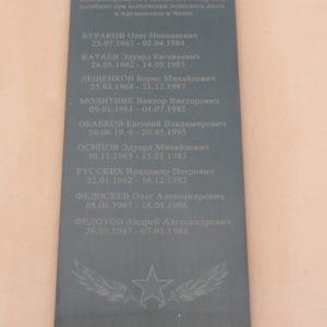 Мемориальная доска выпускникам железнодорожного училища № 1, погибшим при исполнении воинского долга в Республике Афганистан и Чечне Мемориальные доски Кургана